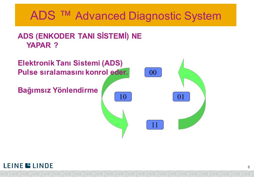 ADS ™ Advanced Diagnostic System 6 10 00 11 01 ADS (ENKODER TANI SİSTEMİ) NE YAPAR ? Elektronik Tanı Sistemi (ADS) Pulse sıralamasını konrol eder. Bağ