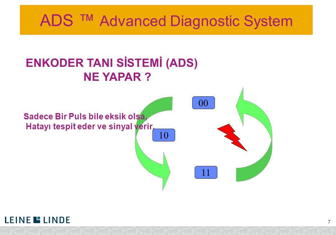 ADS ™ Advanced Diagnostic System 7 10 00 11 ENKODER TANI SİSTEMİ (ADS) NE YAPAR ? Sadece Bir Puls bile eksik olsa, Hatayı tespit eder ve sinyal verir.