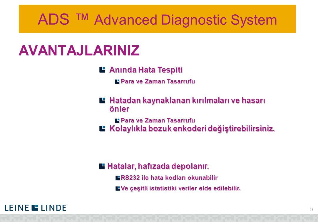 ADS ™ Advanced Diagnostic System 9 AVANTAJLARINIZ Hatalar, hafızada depolanır. RS232 ile hata kodları okunabilir Ve çeşitli istatistiki veriler elde e