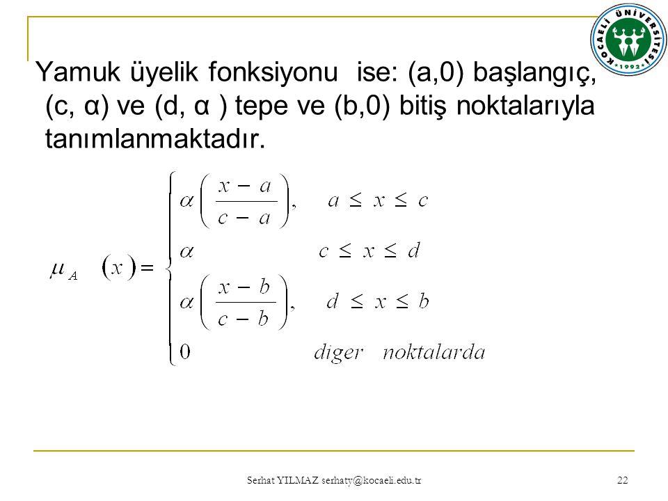 Serhat YILMAZ serhaty@kocaeli.edu.tr 22 Yamuk üyelik fonksiyonu ise: (a,0) başlangıç, (c, α) ve (d, α ) tepe ve (b,0) bitiş noktalarıyla tanımlanmaktadır.
