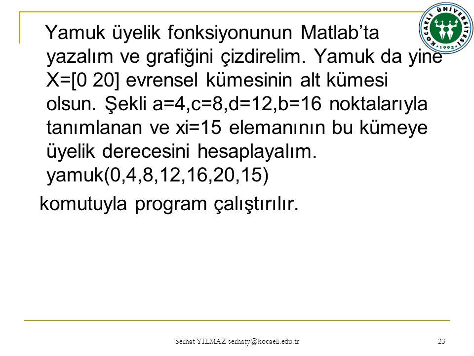 Serhat YILMAZ serhaty@kocaeli.edu.tr 23 Yamuk üyelik fonksiyonunun Matlab'ta yazalım ve grafiğini çizdirelim.