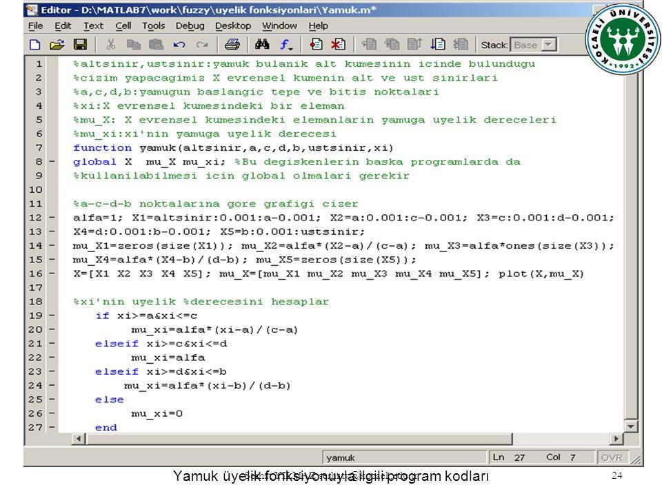 Serhat YILMAZ serhaty@kocaeli.edu.tr 24 Yamuk üyelik fonksiyonuyla ilgili program kodları