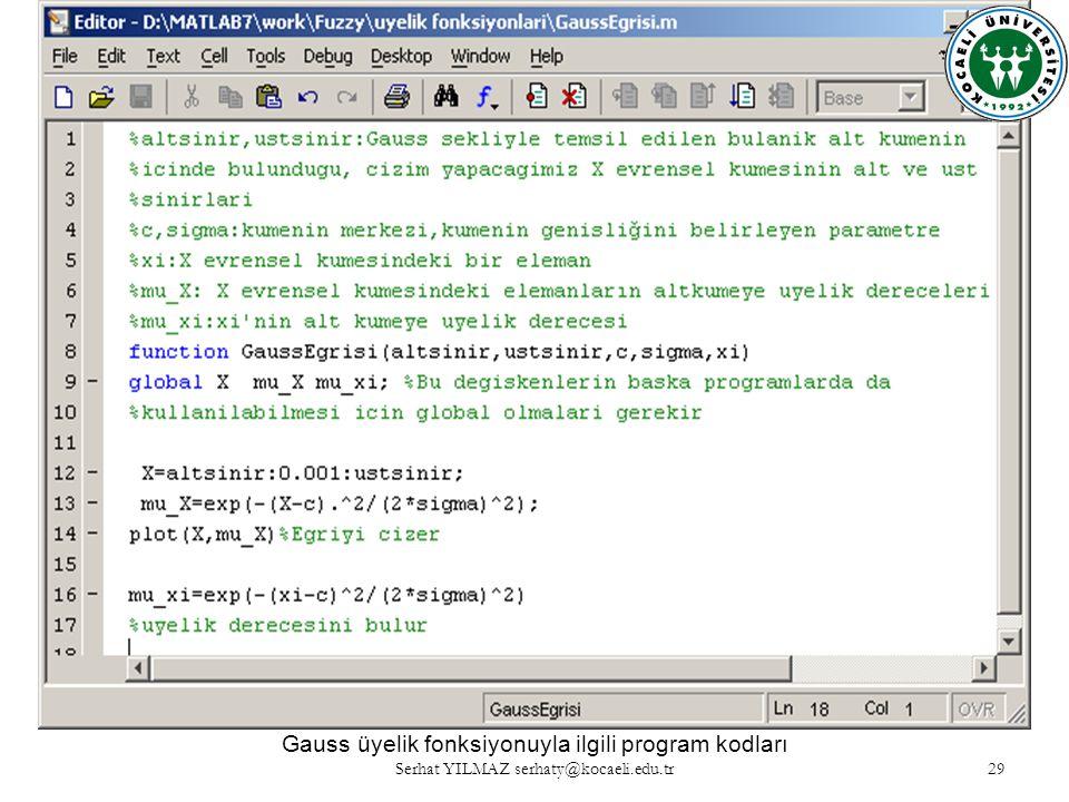 Serhat YILMAZ serhaty@kocaeli.edu.tr 29 Gauss üyelik fonksiyonuyla ilgili program kodları