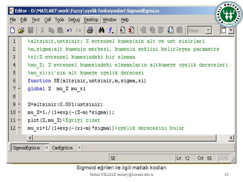 Serhat YILMAZ serhaty@kocaeli.edu.tr 35 Sigmoid eğrileri ile ilgili matlab kodları