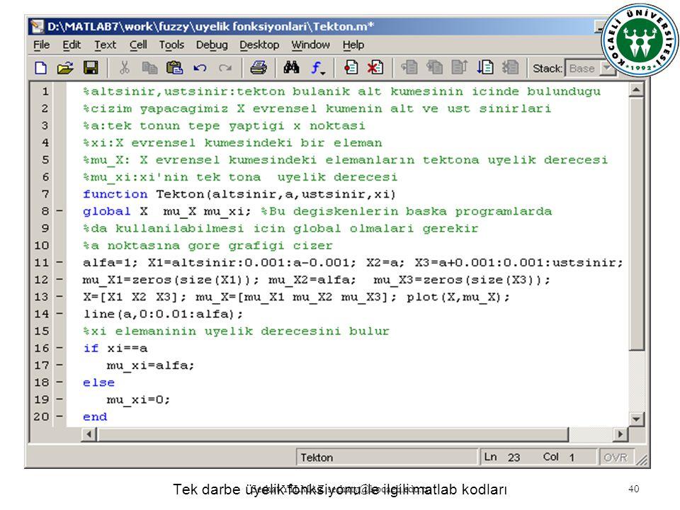 Serhat YILMAZ serhaty@kocaeli.edu.tr 40 Tek darbe üyelik fonksiyonu ile ilgili matlab kodları
