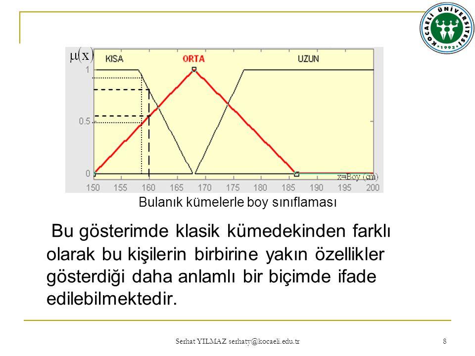 Serhat YILMAZ serhaty@kocaeli.edu.tr 39 2.5.5.Tek darbe (tek ton, singletone) fonksiyonu A kümesi tek bir eleman,, değerinden oluşur.