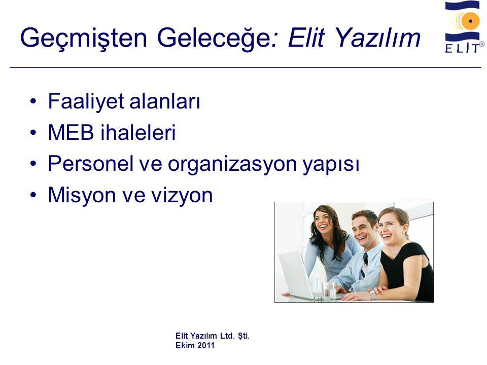 Geçmişten Geleceğe: Elit Yazılım •Faaliyet alanları •MEB ihaleleri •Personel ve organizasyon yapısı •Misyon ve vizyon Elit Yazılım Ltd.