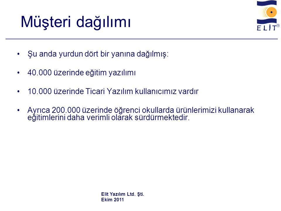 Faaliyet alanları •1994'e kadar :Ticari Yazılım •1994'ten itibaren Eğitim Yazılımları (ELİT CLASS) •2000 yılında EDUSOFT ve COMPEDIA firmalarının Türk
