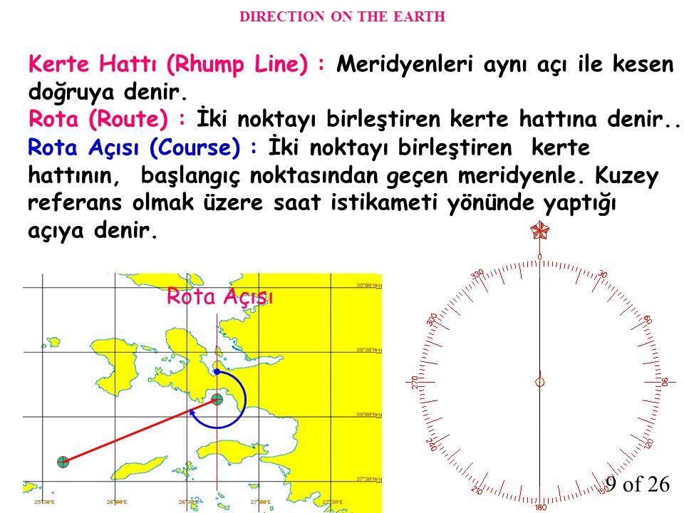 KERTE HATTI Kerte Hattı (Rhump Line) : Meridyenleri aynı açı ile kesen doğruya denir. a a a a Rota (Route) : İki noktayı birleştiren kerte hattına den