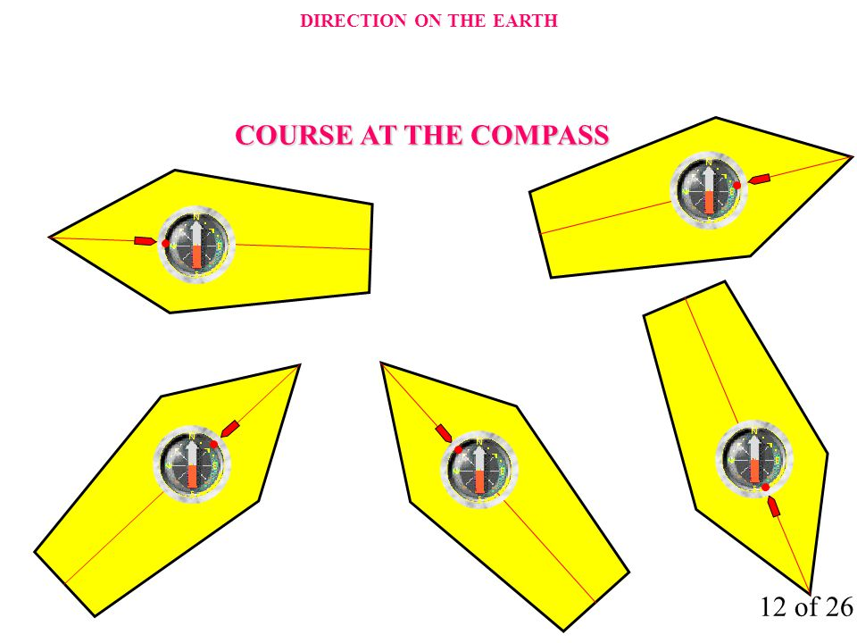 COURSE AT THE COMPASS 12 of 26 DIRECTION ON THE EARTH