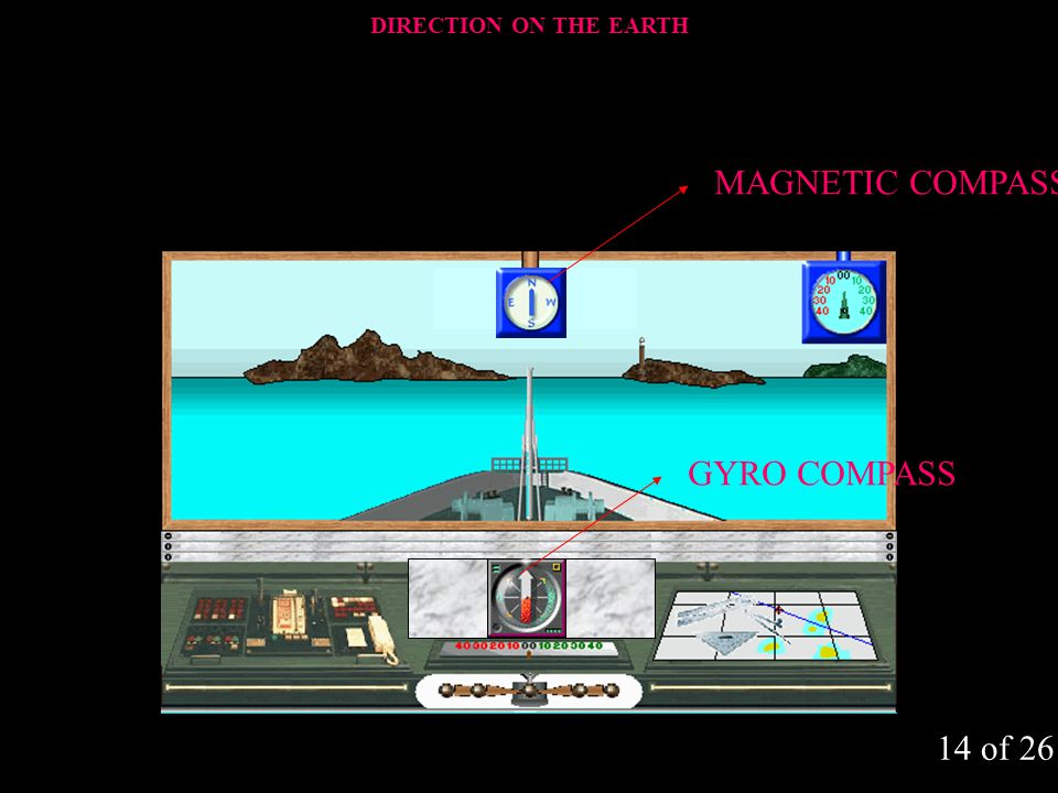 MAGNETIC COMPASS GYRO COMPASS 14 of 26 DIRECTION ON THE EARTH