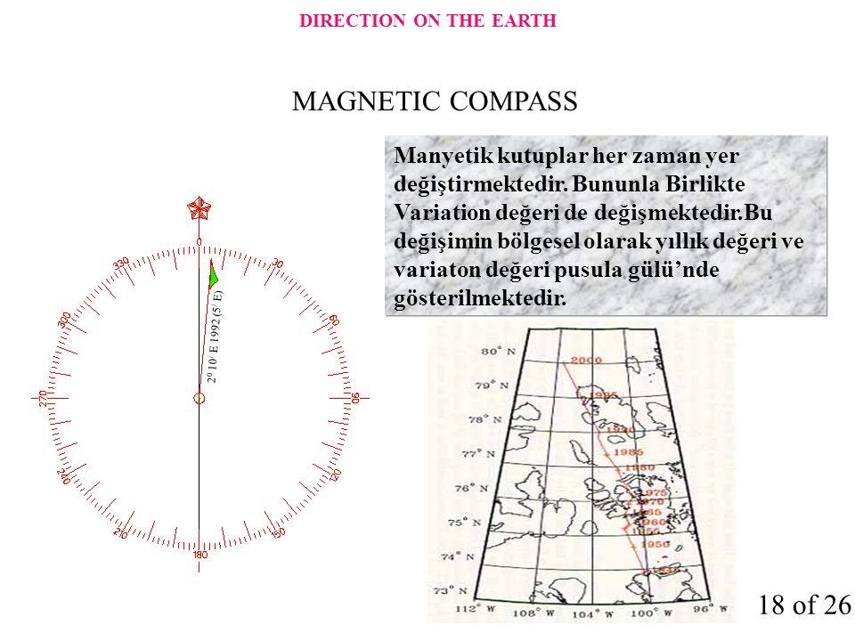 Manyetik kutuplar her zaman yer değiştirmektedir. Bununla Birlikte Variation değeri de değişmektedir.Bu değişimin bölgesel olarak yıllık değeri ve var