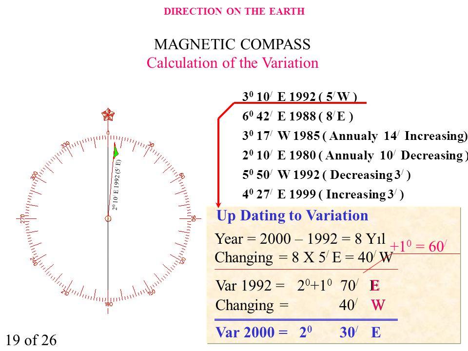 Up Dating to Variation 2 0 10 / E 1992 (5 / E) Calculation of the Variation 3 0 10 / E 1992 ( 5 / W ) 6 0 42 / E 1988 ( 8 / E ) 3 0 17 / W 1985 ( Annu