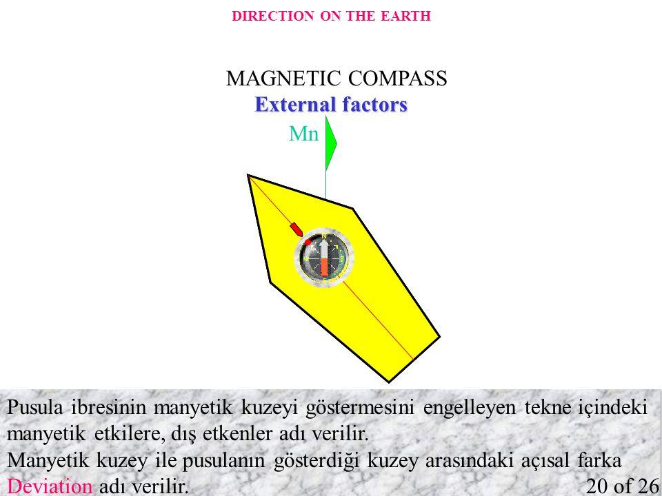 Mn Pusula ibresinin manyetik kuzeyi göstermesini engelleyen tekne içindeki manyetik etkilere, dış etkenler adı verilir. Manyetik kuzey ile pusulanın g