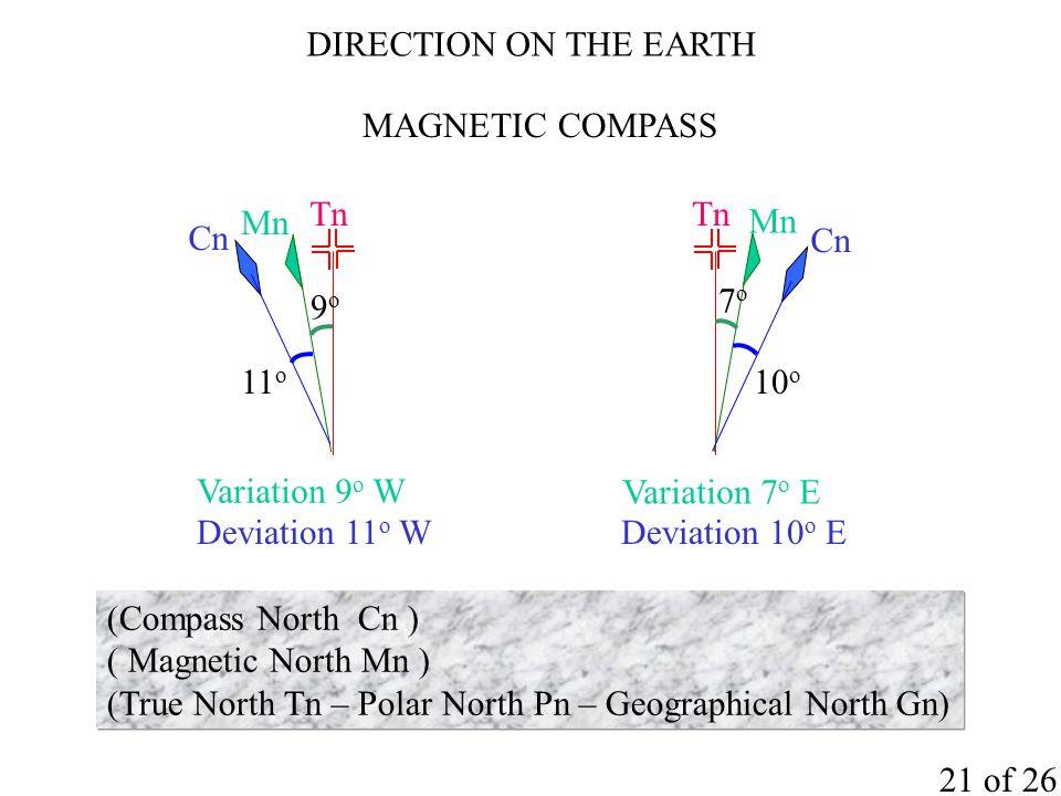 Tn Mn 9o9o Variation 9 o W Cn Deviation 11 o W 11 o Tn Mn 7o7o Variation 7 o E Cn Deviation 10 o E 10 o (Compass North Cn ) ( Magnetic North Mn ) (Tru