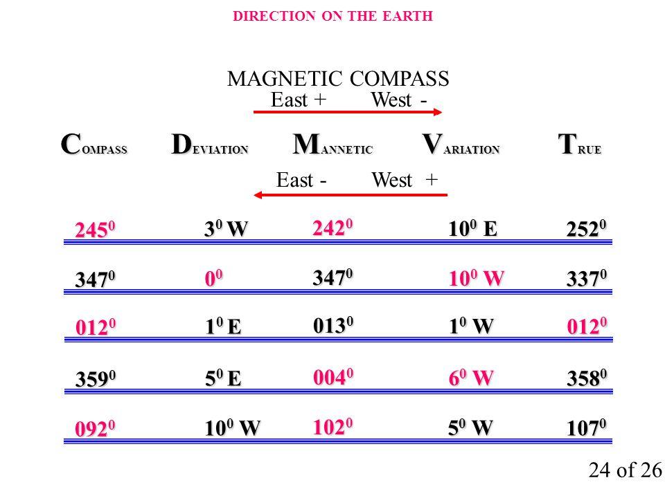 C OMPASS D EVIATION M ANNETIC V ARIATION T RUE 245 0 242 0 3 0 W 10 0 E 252 0 00000000 10 0 W 347 0 337 0 1 0 E 10 W10 W10 W10 W 013 0 012 0 60 W60 W6