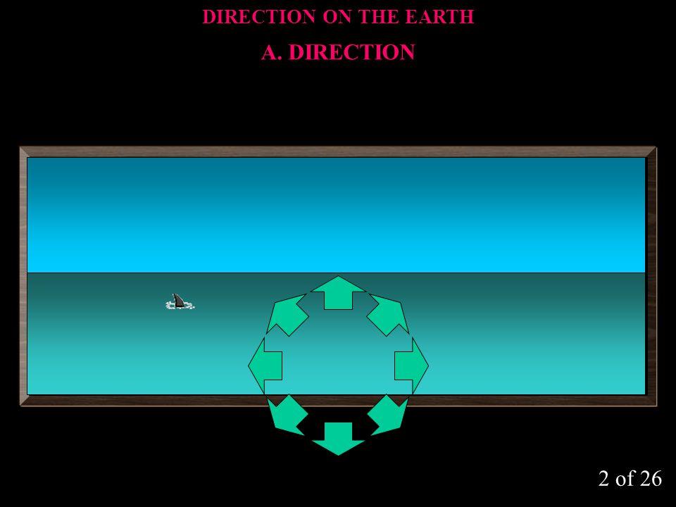 Manyetik Kutup Manyetik Rota Hakiki Rota Kuzey Kutup Hakiki Kuzey Tabii-Doğal Sapma (Variation) 2 0 10 / E 1992 (5 / E) 13 of 26 DIRECTION ON THE EARTH