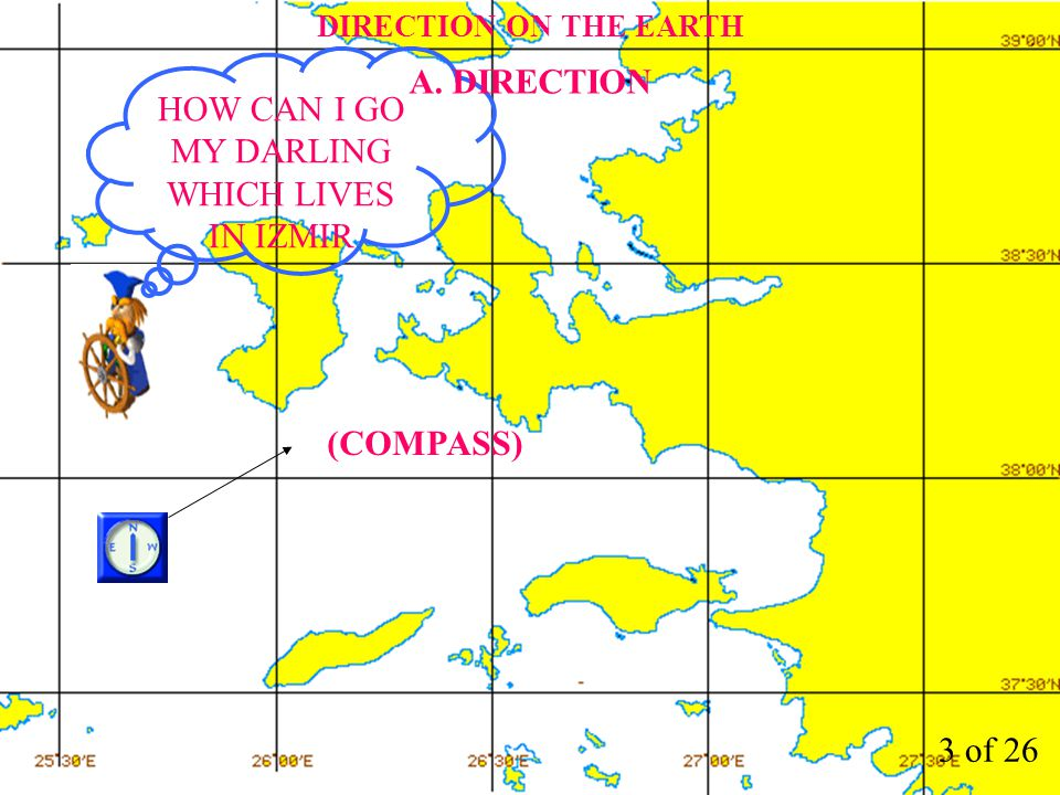 (COMPASS) HOW CAN I GO MY DARLING WHICH LIVES IN IZMIR 3 of 26 DIRECTION ON THE EARTH A. DIRECTION