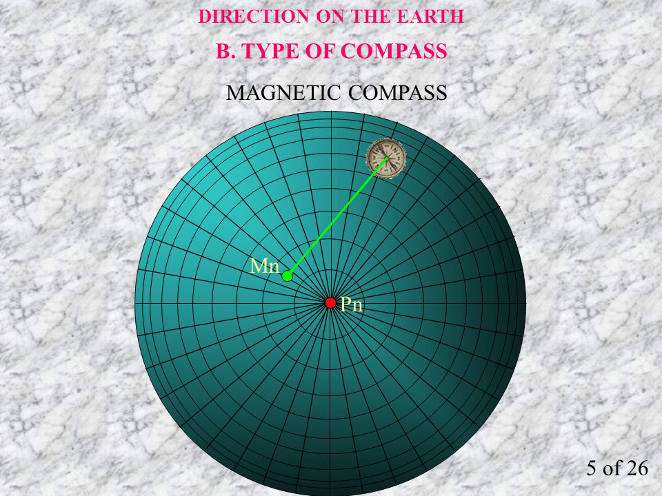 MAGNETIC COMPASS Pn Mn 5 of 26 DIRECTION ON THE EARTH B. TYPE OF COMPASS