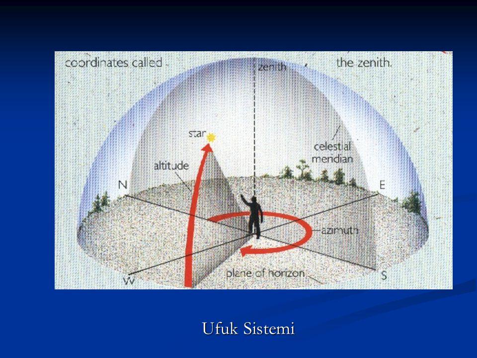 Ufuk Sistemi Ufuk Sistemi