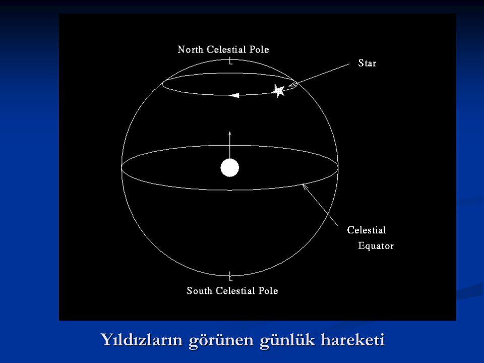 Yıldızların görünen günlük hareketi