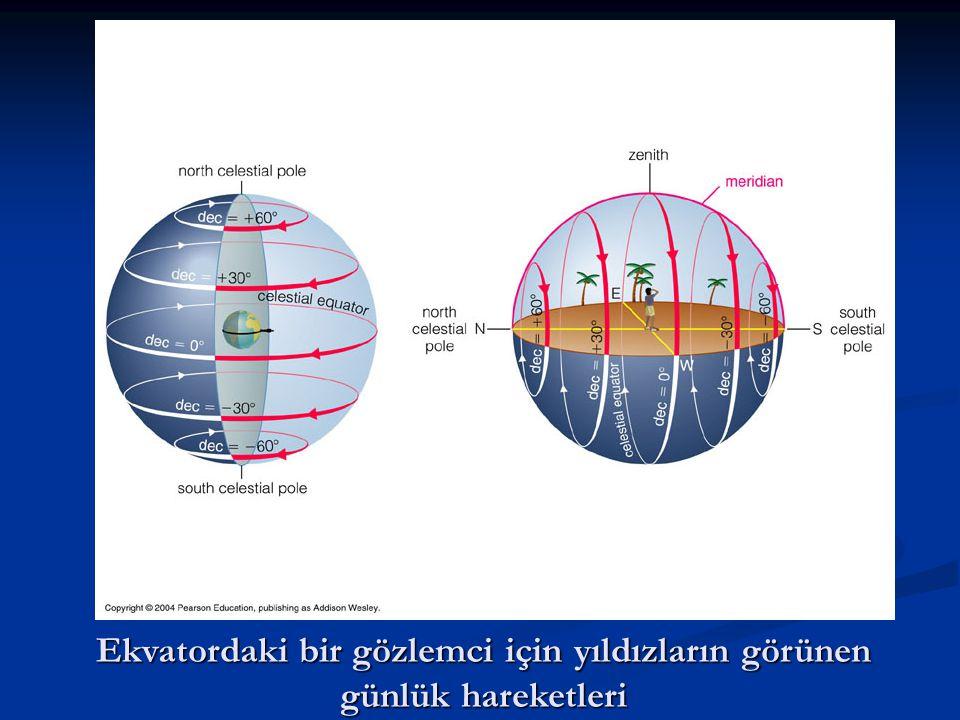 Ekvatordaki bir gözlemci için yıldızların görünen günlük hareketleri