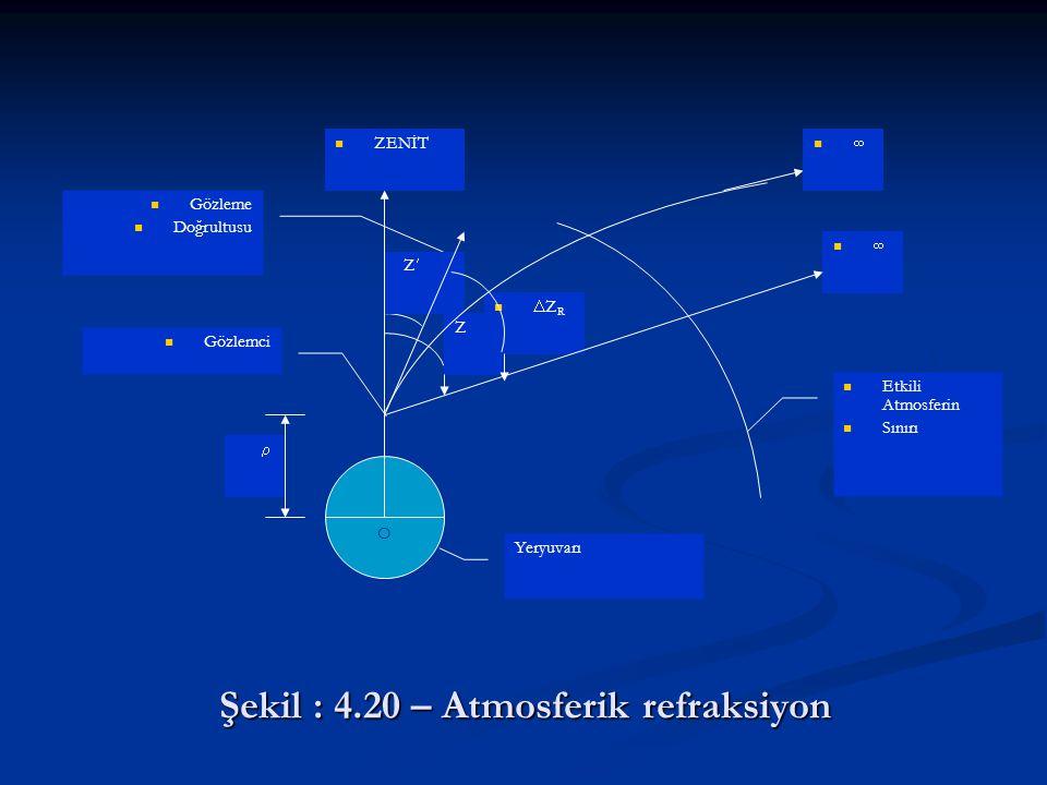 Şekil : 4.20 – Atmosferik refraksiyon   Gözleme   Doğrultusu O      ZENİT   Etkili Atmosferin   Sınırı Yeryuvarı   Gözlemci 