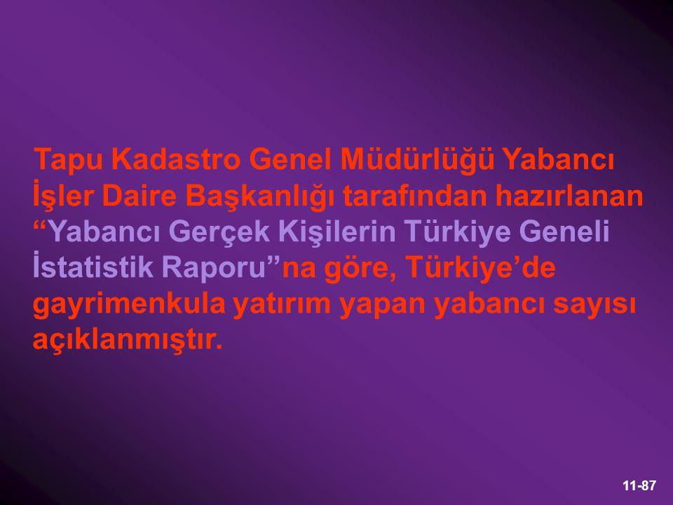 """11-87 Tapu Kadastro Genel Müdürlüğü Yabancı İşler Daire Başkanlığı tarafından hazırlanan """"Yabancı Gerçek Kişilerin Türkiye Geneli İstatistik Raporu""""na"""