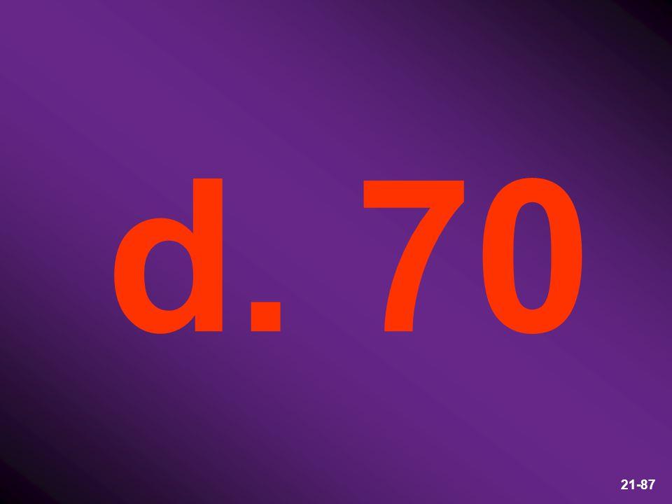 21-87 d. 70