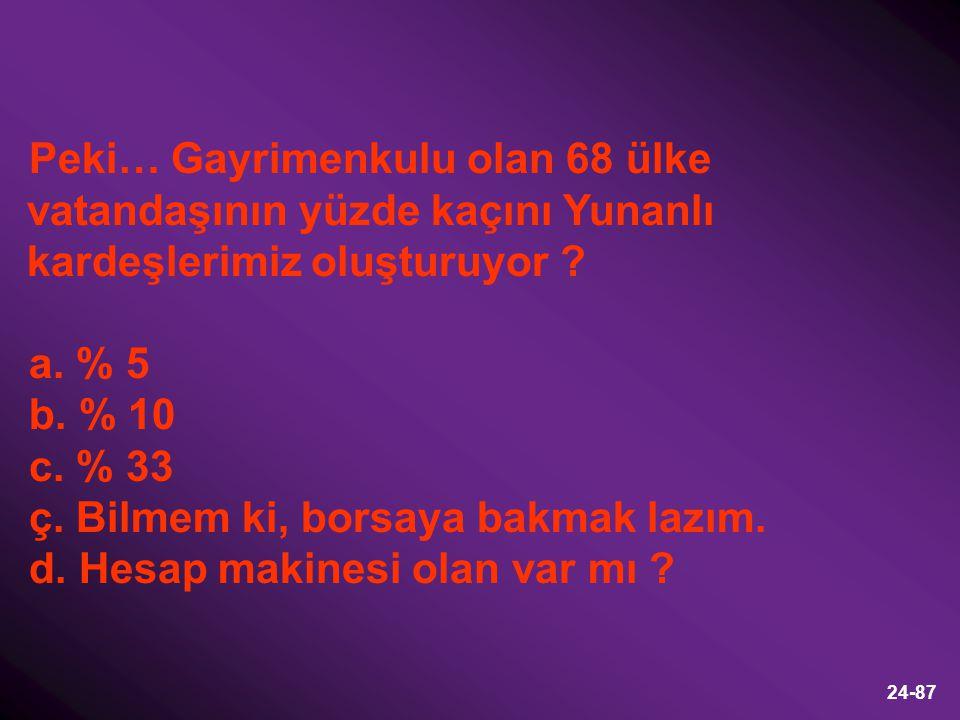 24-87 Peki… Gayrimenkulu olan 68 ülke vatandaşının yüzde kaçını Yunanlı kardeşlerimiz oluşturuyor ? a. % 5 b. % 10 c. % 33 ç. Bilmem ki, borsaya bakma