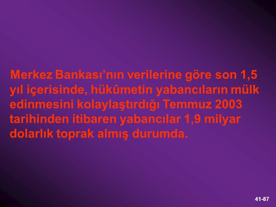 41-87 Merkez Bankası'nın verilerine göre son 1,5 yıl içerisinde, hükûmetin yabancıların mülk edinmesini kolaylaştırdığı Temmuz 2003 tarihinden itibare