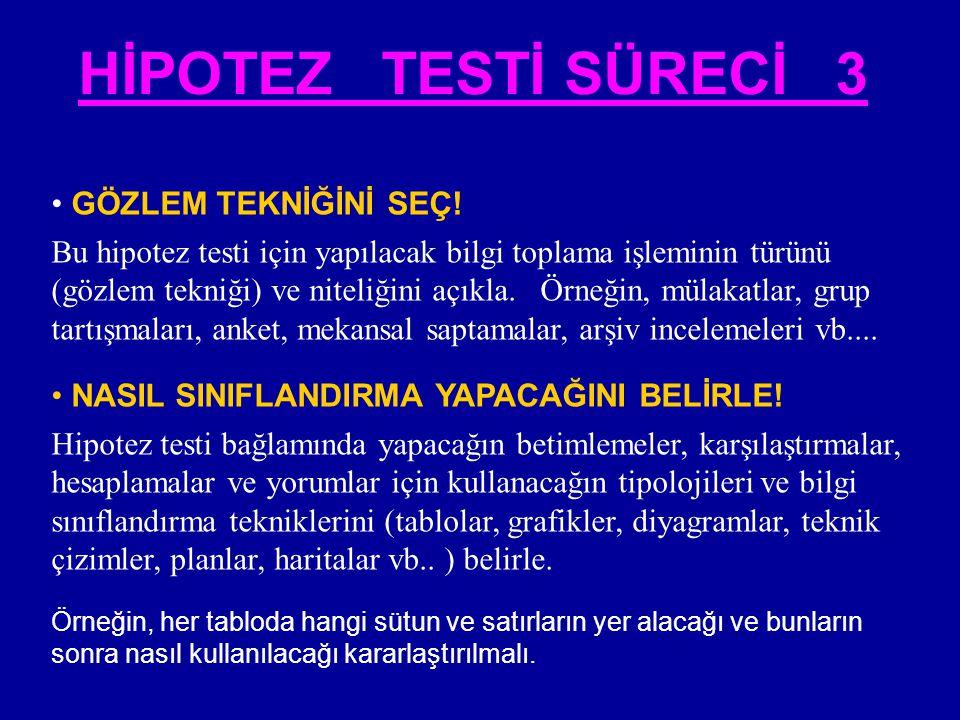 • GÖZLEM TEKNİĞİNİ SEÇ! Bu hipotez testi için yapılacak bilgi toplama işleminin türünü (gözlem tekniği) ve niteliğini açıkla. Örneğin, mülakatlar, gru