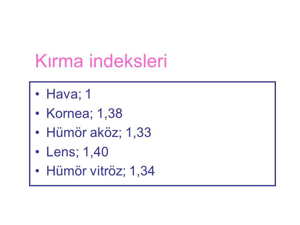 Kırma indeksleri •Hava; 1 •Kornea; 1,38 •Hümör aköz; 1,33 •Lens; 1,40 •Hümör vitröz; 1,34