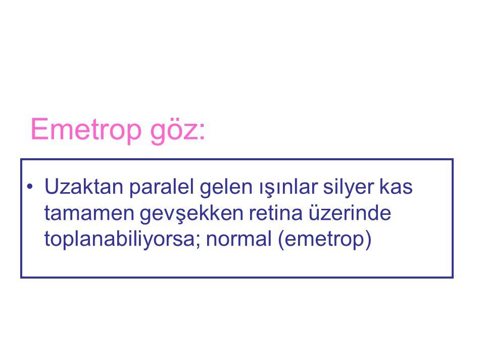 Emetrop göz: •Uzaktan paralel gelen ışınlar silyer kas tamamen gevşekken retina üzerinde toplanabiliyorsa; normal (emetrop)