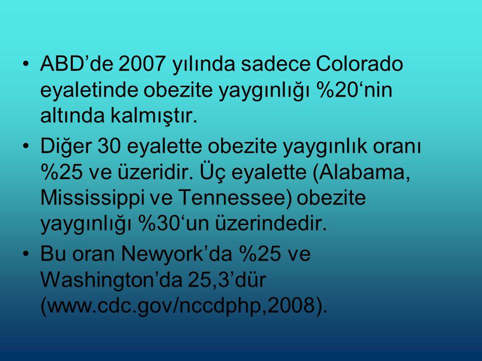 •ABD'de 2007 yılında sadece Colorado eyaletinde obezite yaygınlığı %20'nin altında kalmıştır.