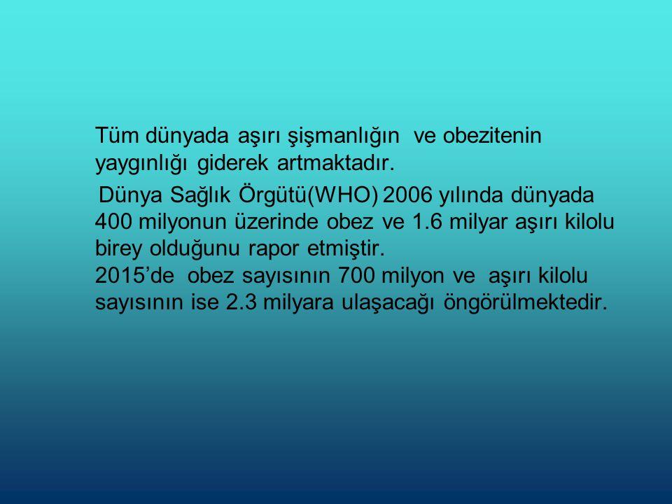 •İstanbul Üniversite Tıp Fakültesinin 2006 yılında yapmış olduğu çalışmada; Türkiye'de 20 yaş üstündeki yetişkinlerin %22'sinde obezite problemi gözlemlenmiştir.