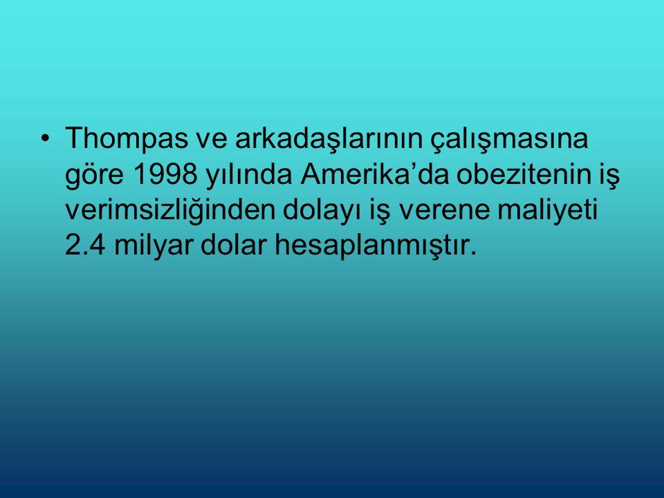 •Thompas ve arkadaşlarının çalışmasına göre 1998 yılında Amerika'da obezitenin iş verimsizliğinden dolayı iş verene maliyeti 2.4 milyar dolar hesaplanmıştır.