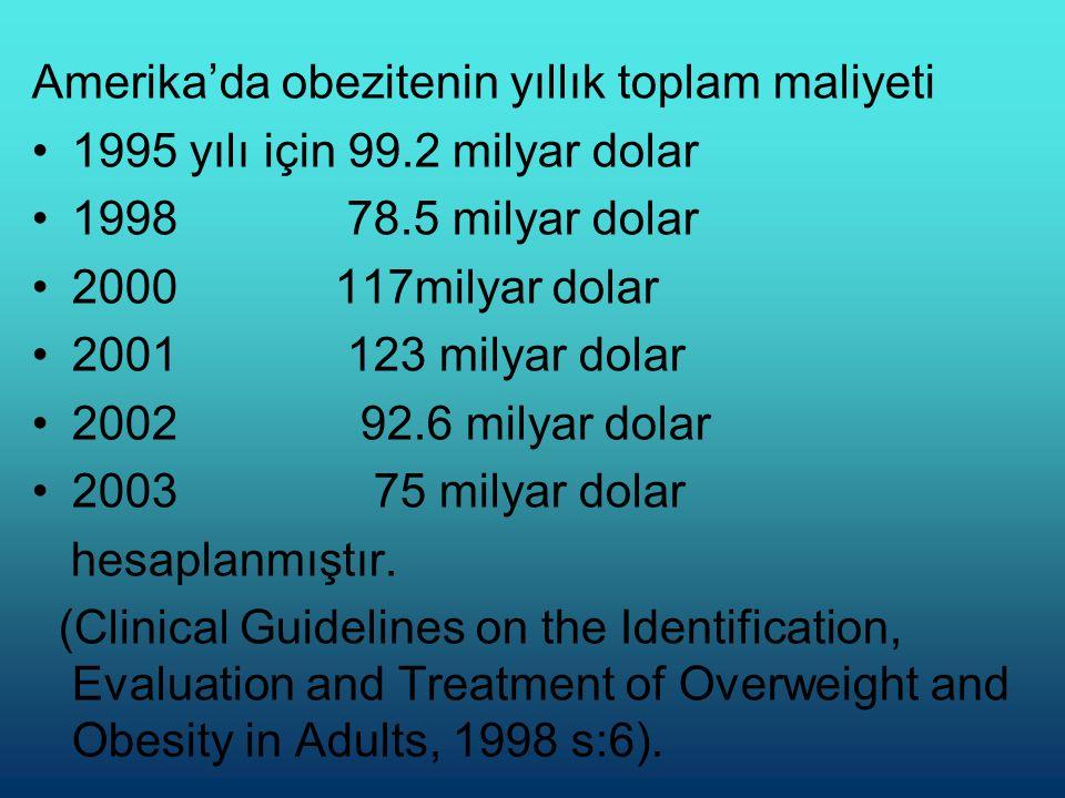 Amerika'da obezitenin yıllık toplam maliyeti •1995 yılı için 99.2 milyar dolar •1998 78.5 milyar dolar •2000 117milyar dolar •2001 123 milyar dolar •2002 92.6 milyar dolar •2003 75 milyar dolar hesaplanmıştır.
