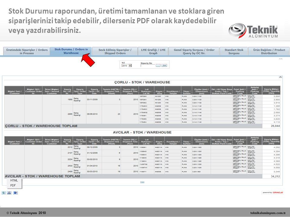 Stok Durumu raporundan, üretimi tamamlanan ve stoklara giren siparişlerinizi takip edebilir, dilerseniz PDF olarak kaydedebilir veya yazdırabilirsiniz