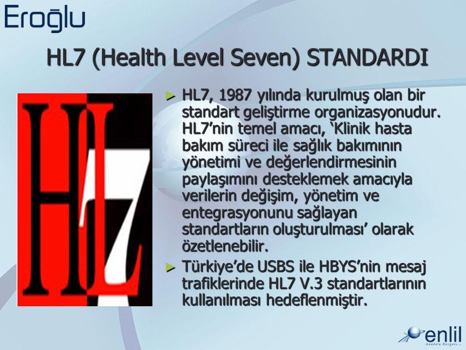 HL7 (Health Level Seven) STANDARDI HL7 (Health Level Seven) STANDARDI ► HL7, 1987 yılında kurulmuş olan bir standart geliştirme organizasyonudur. HL7'