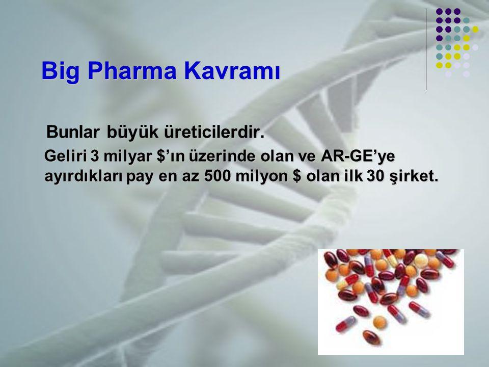 Big Pharma Kavramı Bunlar büyük üreticilerdir.
