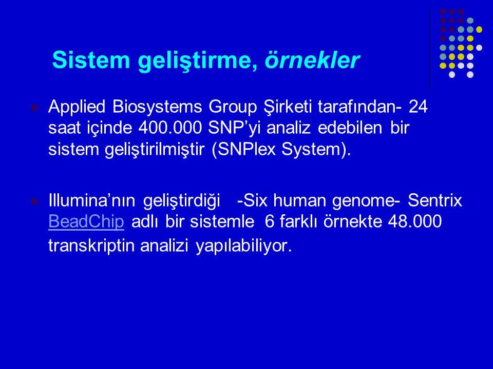Sistem geliştirme, örnekler  Applied Biosystems Group Şirketi tarafından- 24 saat içinde 400.000 SNP'yi analiz edebilen bir sistem geliştirilmiştir (SNPlex System).