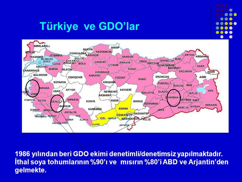 Türkiye ve GDO'lar 1986 yılından beri GDO ekimi denetimli/denetimsiz yapılmaktadır.