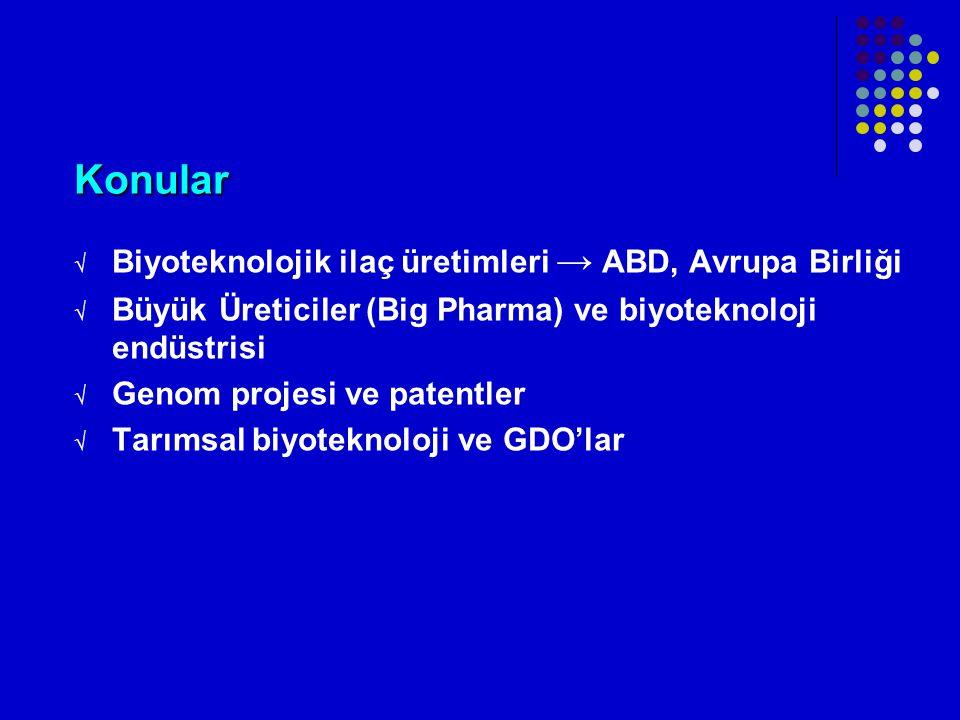 Konular √ Biyoteknolojik ilaç üretimleri → ABD, Avrupa Birliği √ Büyük Üreticiler (Big Pharma) ve biyoteknoloji endüstrisi √ Genom projesi ve patentler √ Tarımsal biyoteknoloji ve GDO'lar