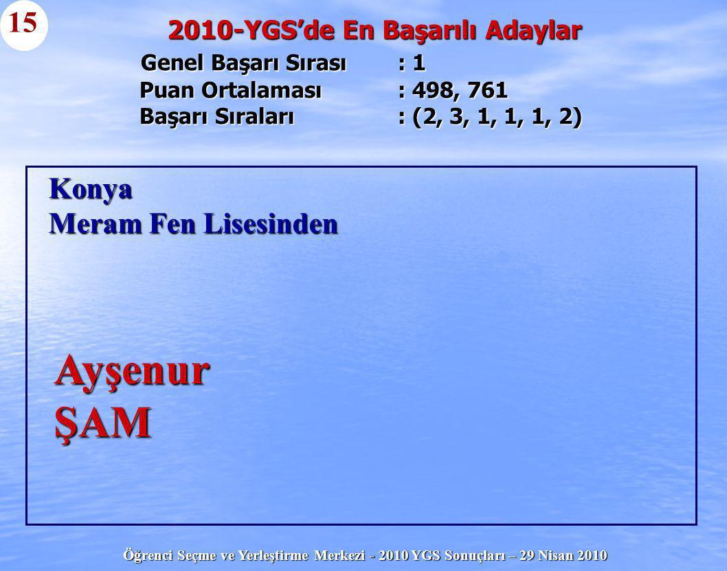 Öğrenci Seçme ve Yerleştirme Merkezi - 2010 YGS Sonuçları – 29 Nisan 2010 Genel Başarı Sırası : 1 Puan Ortalaması : 498, 761 Başarı Sıraları : (2, 3,