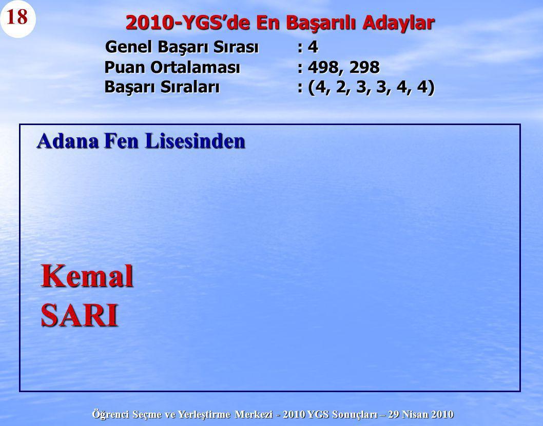 Öğrenci Seçme ve Yerleştirme Merkezi - 2010 YGS Sonuçları – 29 Nisan 2010 Genel Başarı Sırası : 4 Puan Ortalaması : 498, 298 Başarı Sıraları : (4, 2,