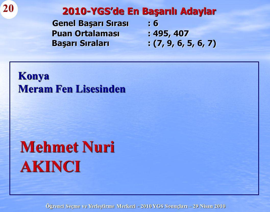 Öğrenci Seçme ve Yerleştirme Merkezi - 2010 YGS Sonuçları – 29 Nisan 2010 Genel Başarı Sırası : 6 Puan Ortalaması : 495, 407 Başarı Sıraları : (7, 9,