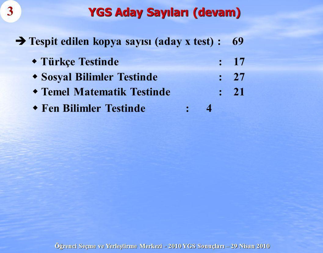 Öğrenci Seçme ve Yerleştirme Merkezi - 2010 YGS Sonuçları – 29 Nisan 2010 YGS Aday Sayıları (devam) 3   Tespit edilen kopya sayısı (aday x test) : 6