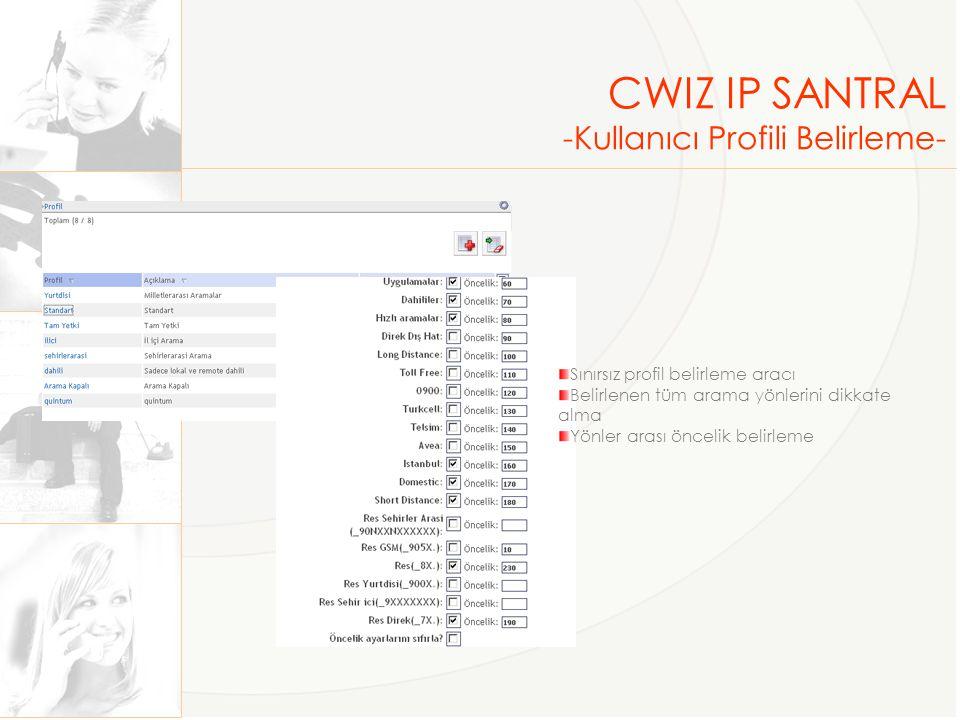 CWIZ IP SANTRAL -Kullanıcı Profili Belirleme- Sınırsız profil belirleme aracı Belirlenen tüm arama yönlerini dikkate alma Yönler arası öncelik belirleme