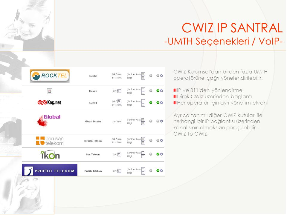 CWIZ IP SANTRAL -UMTH Seçenekleri / VoIP- CWIZ Kurumsal'dan birden fazla UMTH operatörüne çağrı yönelendirilebilir. IP ve 811'den yönlendirme Direk CW
